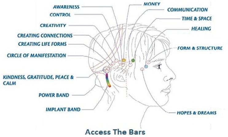 access bar